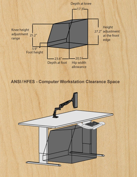 ANSI/HFES - Computer Workstation Clearance Space